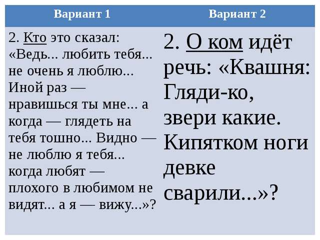 Вариант 1 Вариант 2 2.Ктоэто сказал: «Ведь... любить тебя... не очень я люблю...