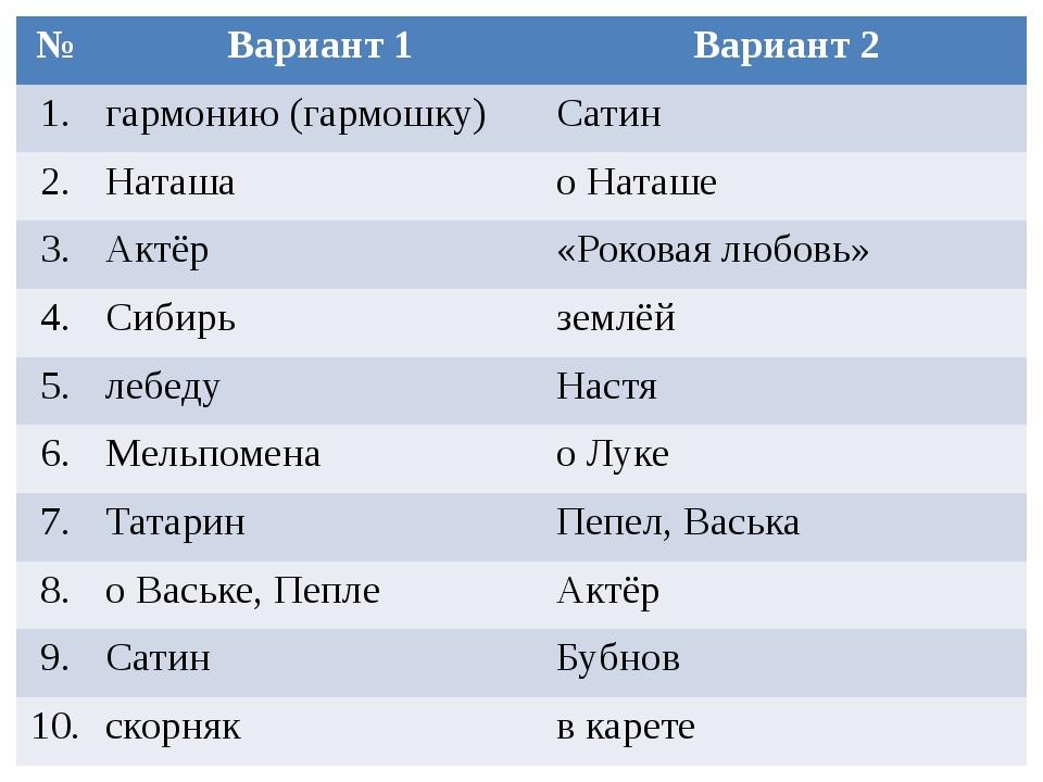№ Вариант 1 Вариант 2 1. гармонию (гармошку) Сатин 2. Наташа о Наташе 3. Актё...