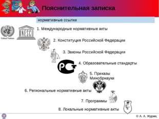Пояснительная записка нормативные ссылки 1. Международные нормативные акты 2.