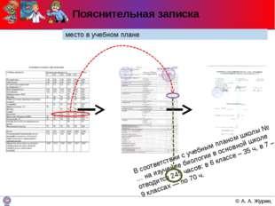 Пояснительная записка место в учебном плане В соответствии с учебным планом ш