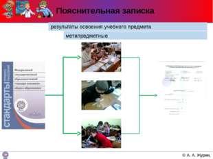 Пояснительная записка результаты освоения учебного предмета метапредметные ©