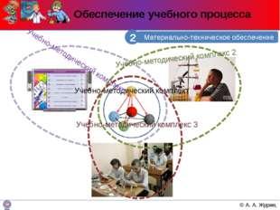 Обеспечение учебного процесса Учебно-методический комплект Учебно-методическ