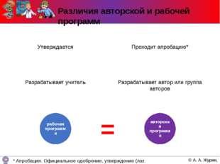 Различия авторской и рабочей программ Разрабатывает учитель Разрабатывает авт