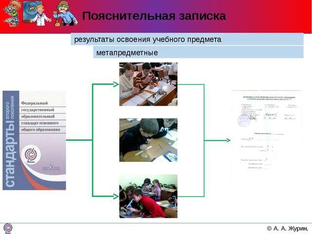 Пояснительная записка результаты освоения учебного предмета метапредметные ©...
