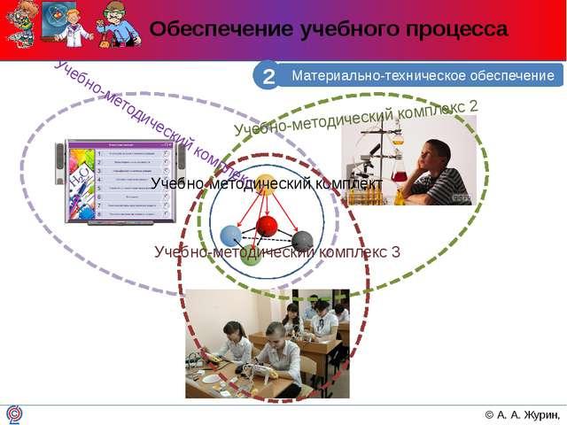Обеспечение учебного процесса Учебно-методический комплект Учебно-методическ...