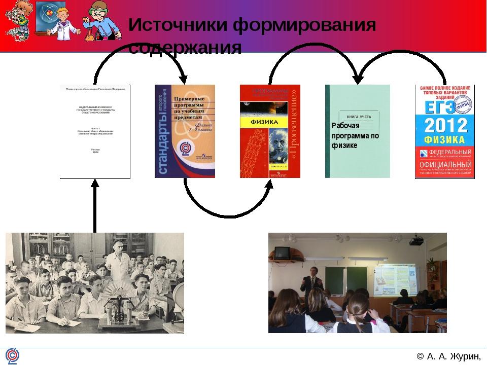 Источники формирования содержания Рабочая программа по физике © А. А. Журин,...
