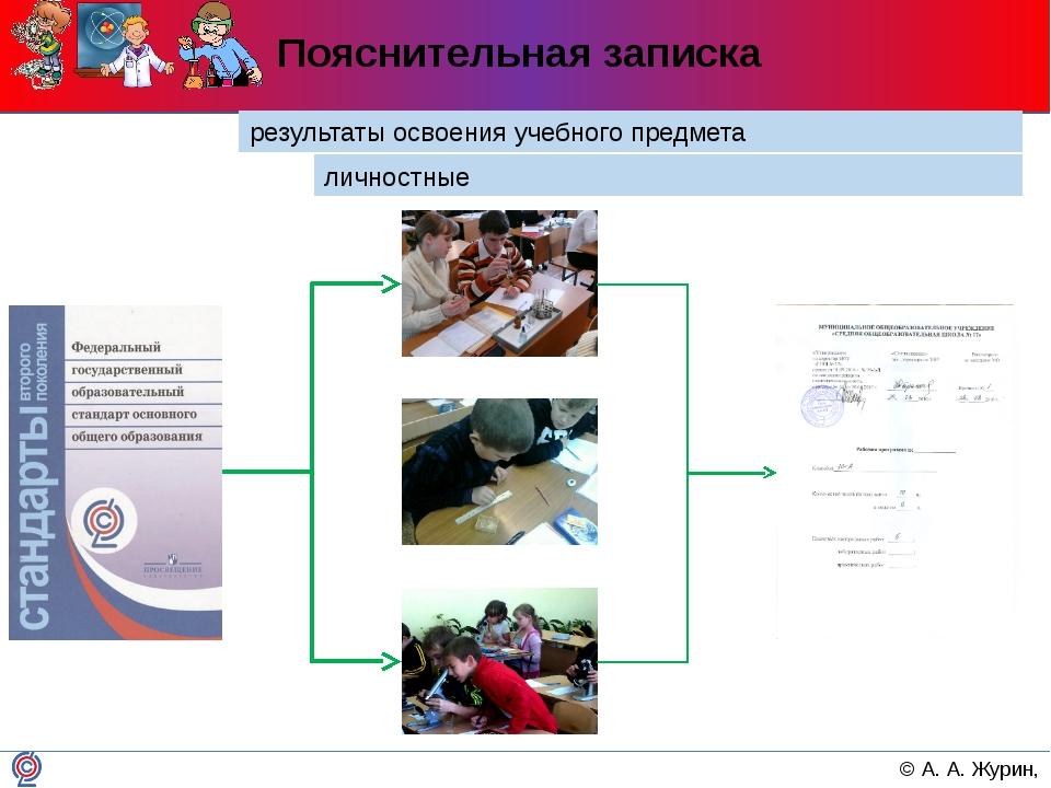 Пояснительная записка результаты освоения учебного предмета личностные © А. А...