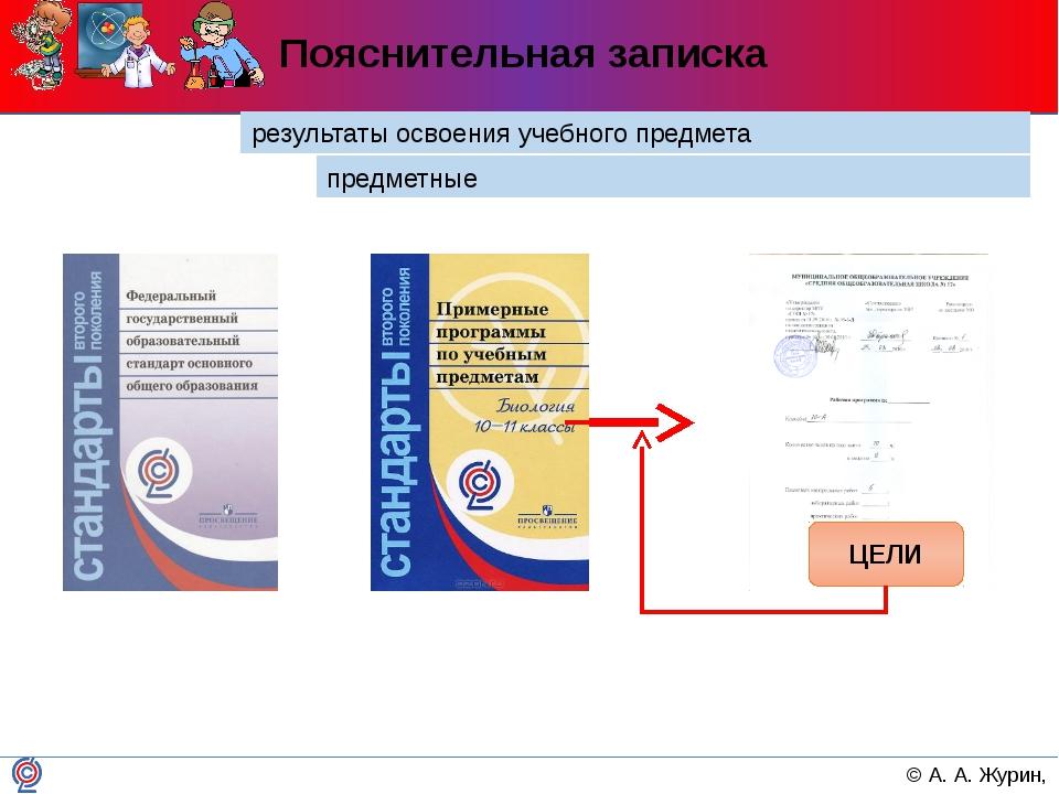 предметные Пояснительная записка результаты освоения учебного предмета ЦЕЛИ ©...