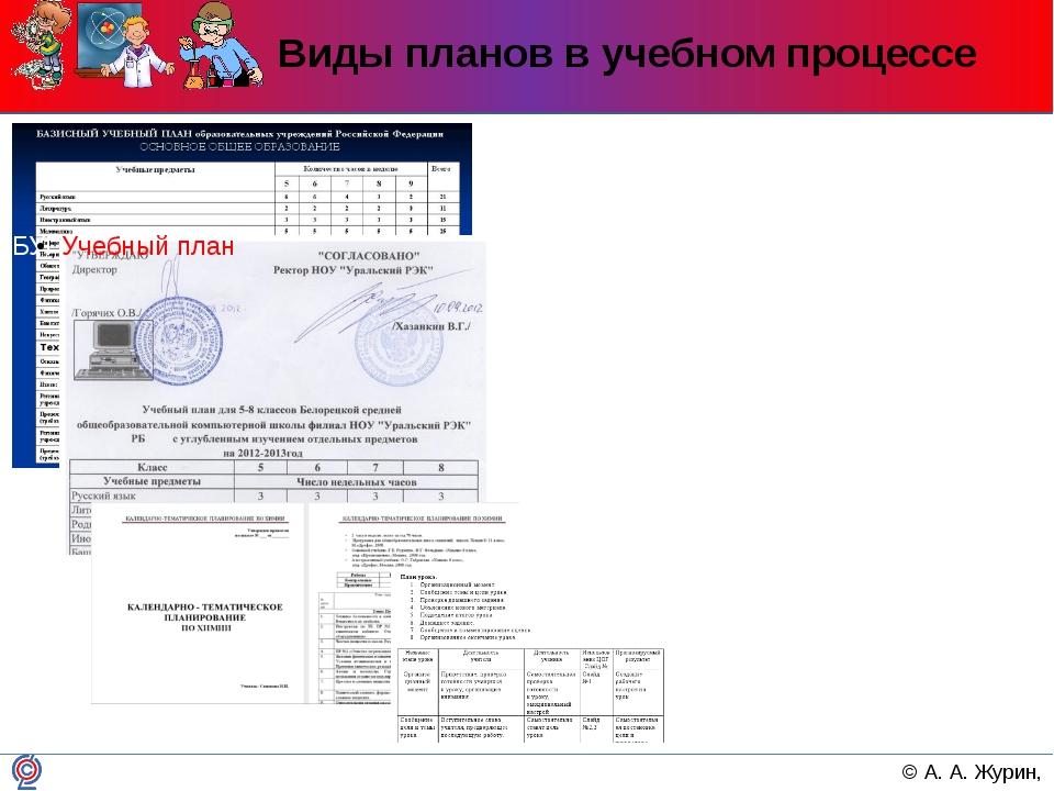 Виды планов в учебном процессе © А. А. Журин, 2013
