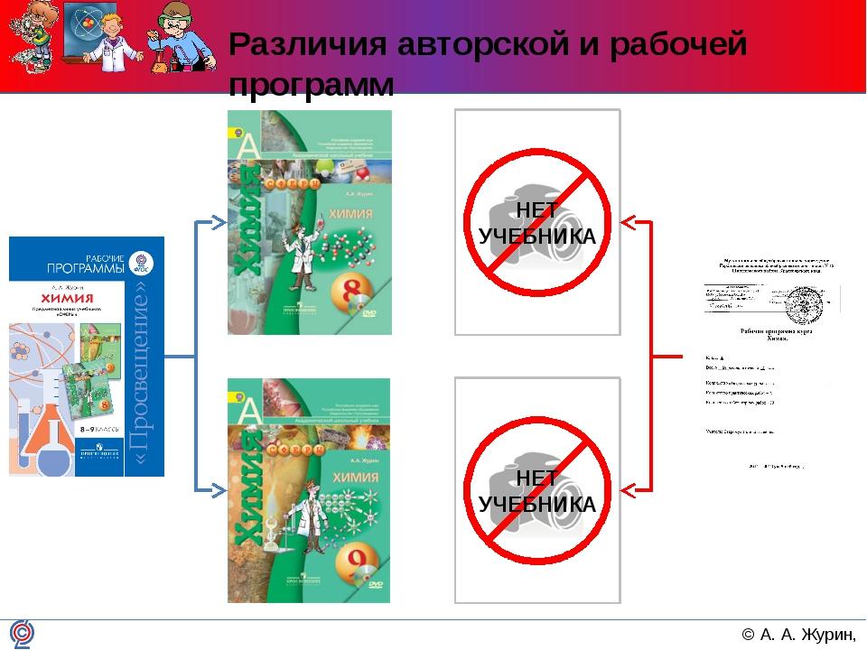 Различия авторской и рабочей программ © А. А. Журин, 2013