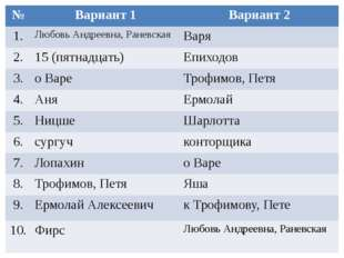 № Вариант 1 Вариант 2 1. Любовь Андреевна, Раневская Варя 2. 15 (пятнадцать)