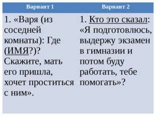 Вариант 1 Вариант 2 1. «Варя (из соседней комнаты): Где (ИМЯ?)? Скажите, мать