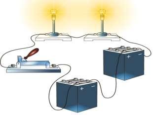 Источники тока. Потребители. Соединительные элементы. Выключатели. Электричес