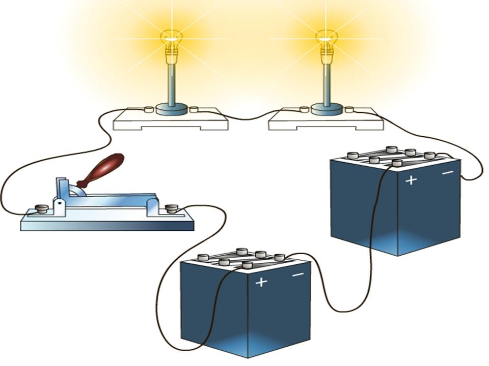 Источники тока. Потребители. Соединительные элементы. Выключатели. Электричес...