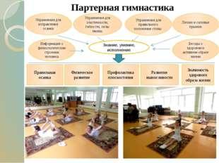 Партерная гимнастика Упражнения для исправления осанки Упражнения для эласти