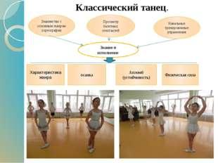 Классический танец. Знакомство с основным жанром хореографии Просмотр балетн