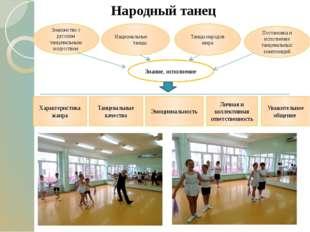 Народный танец Знакомство с русским танцевальным искусством Национальные тан
