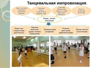 Танцевальная импровизация. Самостоятельное сочинение и проведение разминки С