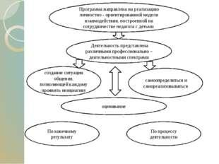 Программа направлена на реализацию личностно - ориентированной модели взаим