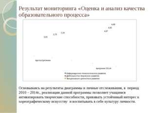 Результат мониторинга «Оценка и анализ качества образовательного процесса» Ос