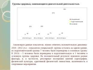 Анализируя данные показатели, можно отметить положительную динамику: 2010 -