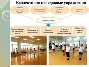Коллективно-порядковые упражнения Фигурное построение по заданному рисунку У