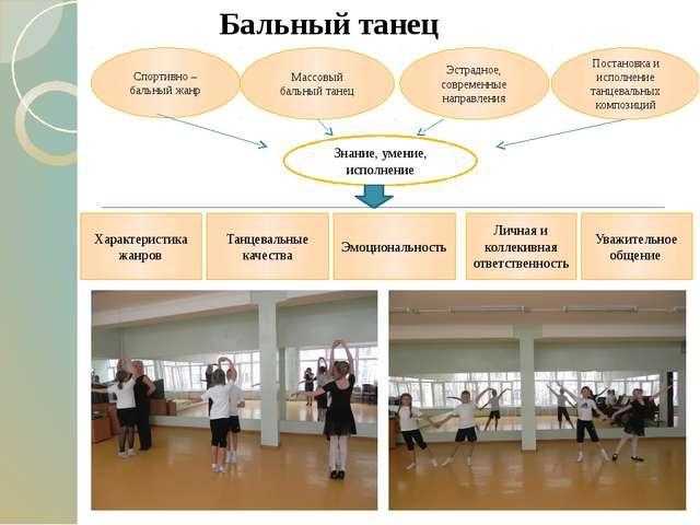 Бальный танец Спортивно – бальный жанр Массовый бальный танец Постановка и и...