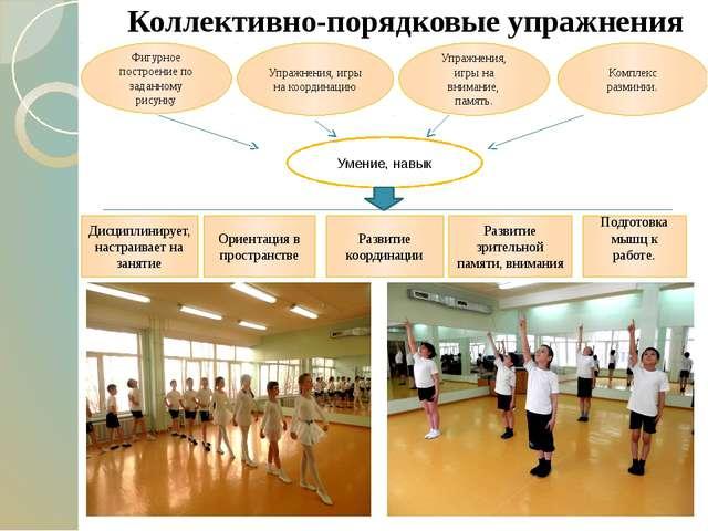 Коллективно-порядковые упражнения Фигурное построение по заданному рисунку У...