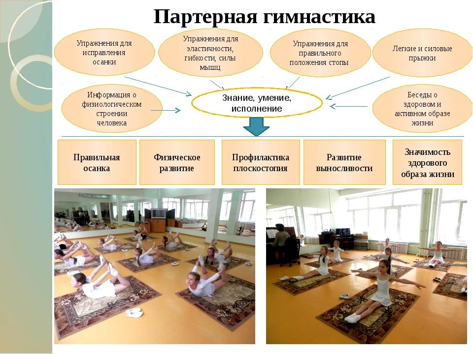 Партерная гимнастика Упражнения для исправления осанки Упражнения для эласти...
