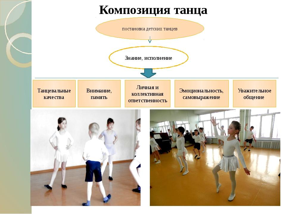 Композиция танца постановка детских танцев Знание, исполнение Танцевальные к...