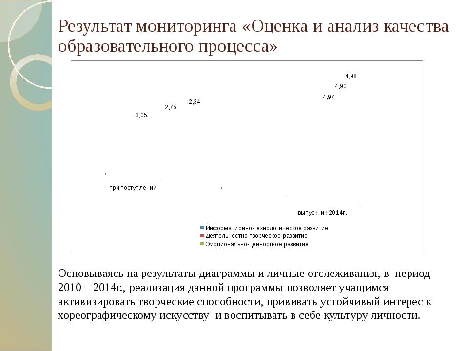 Результат мониторинга «Оценка и анализ качества образовательного процесса» Ос...