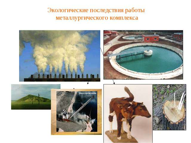 Экологические последствия работы металлургического комплекса Загрязнение атмо...