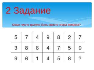 Какое число должно быть вместо знака вопроса? 2 Задание Описание: 5749827 + 3