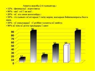 Анкета жауабы 2-4 сыныптар.: • 12% - физикалық агрессиясы • 90% - жоқ coққан