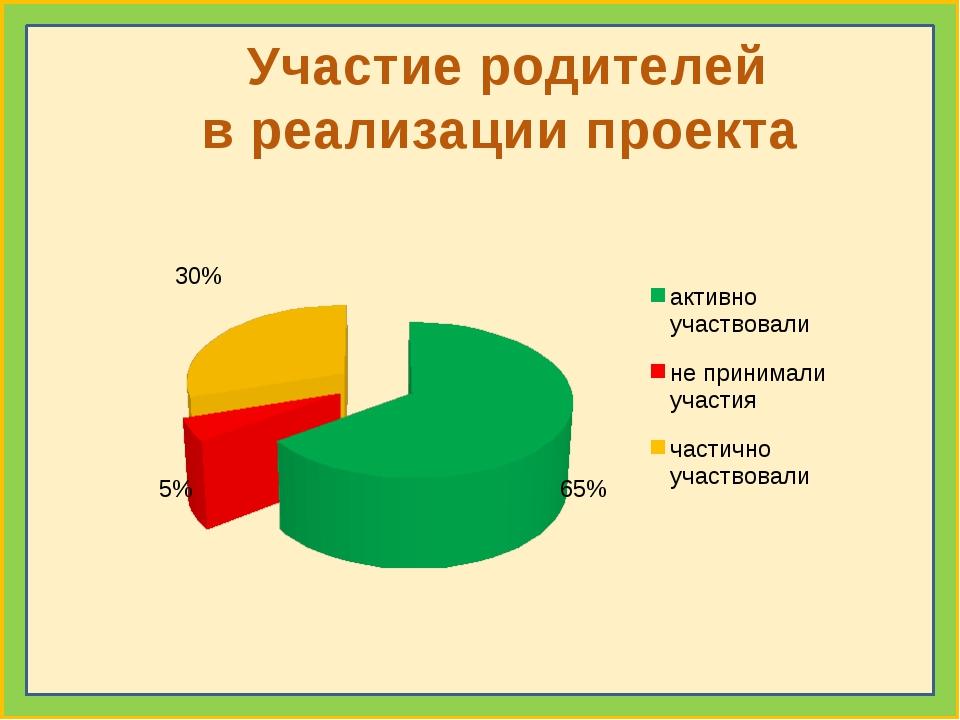 Участие родителей в реализации проекта