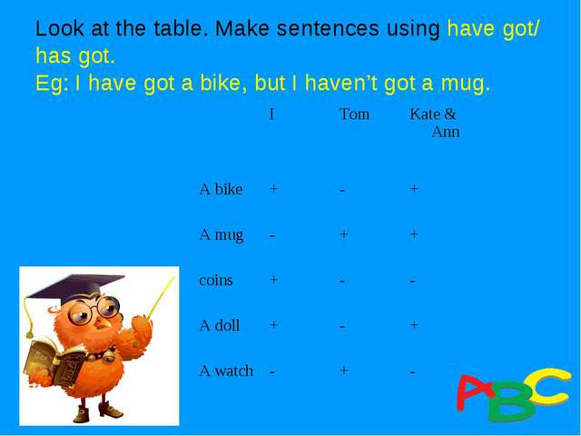 Look at the table. Make sentences using have got/ has got. Eg: I have got a b...