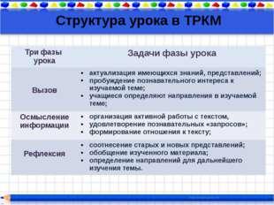 Структура урока в ТРКМ Три фазы урока Задачи фазы урока Вызов актуализация им