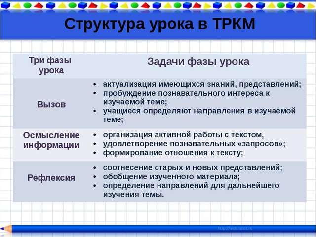Структура урока в ТРКМ Три фазы урока Задачи фазы урока Вызов актуализация им...