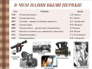 В ЧЕМ НАШИ БЫЛИ ПЕРВЫЕ Оптический прицел Электродвигатель Гусеница Электросва