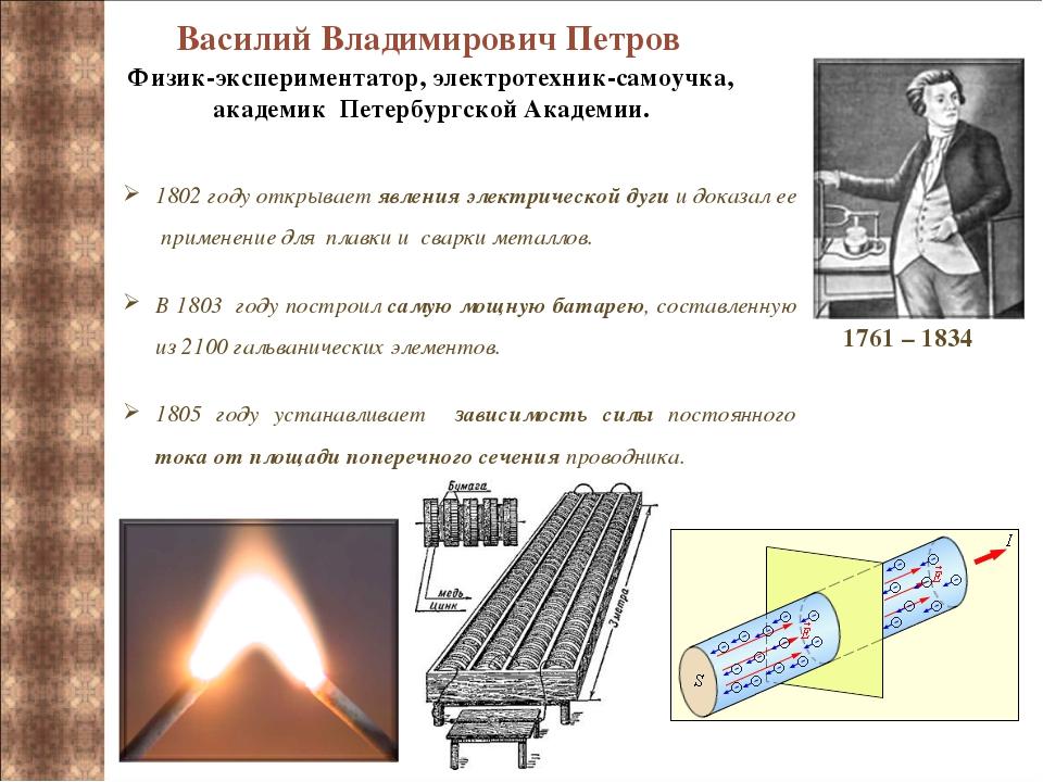 Василий Владимирович Петров 1761 – 1834 Физик-экспериментатор, электротехник...