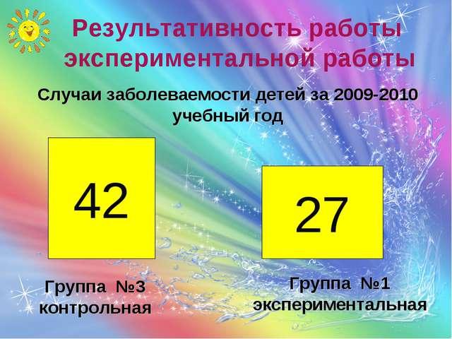 Результативность работы экспериментальной работы Случаи заболеваемости детей...
