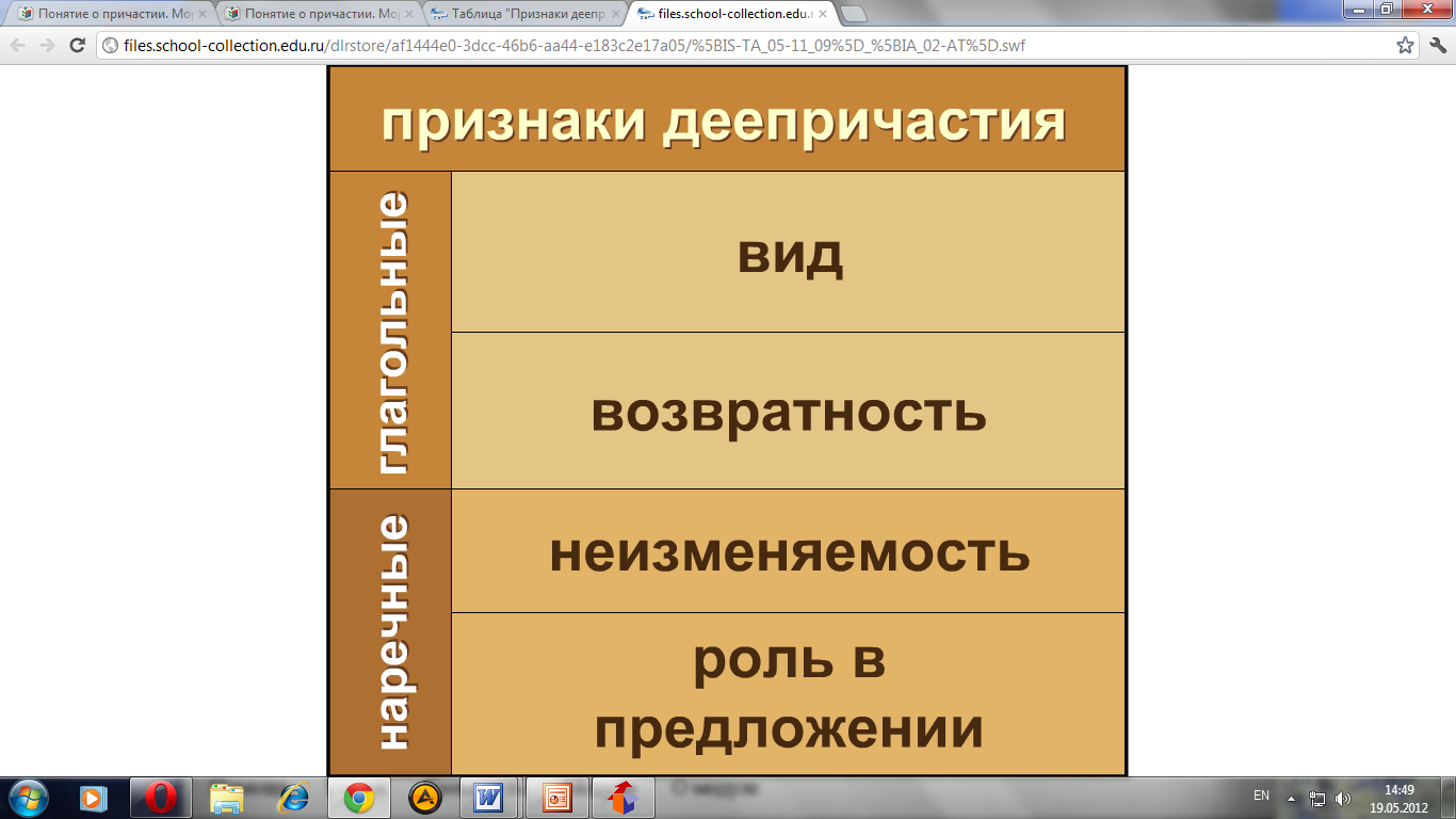 План-конспект на тему морфология в 11 классе
