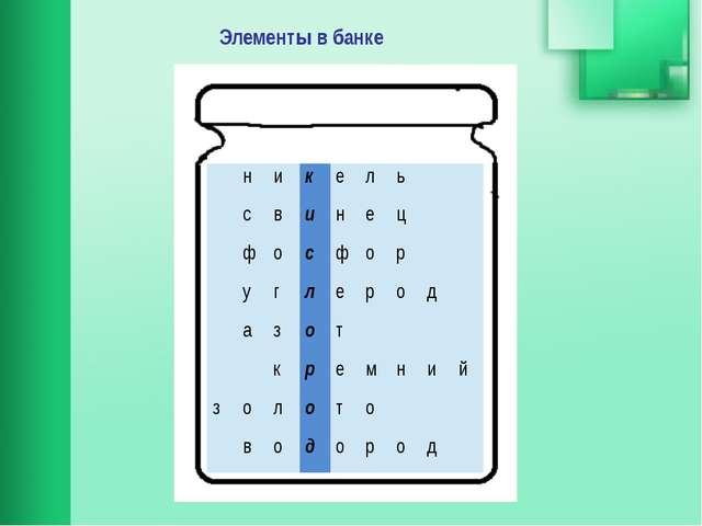 Элементы в банке н и к е л ь с в и н е ц ф о с ф о р у г л е р о д а з о т к...
