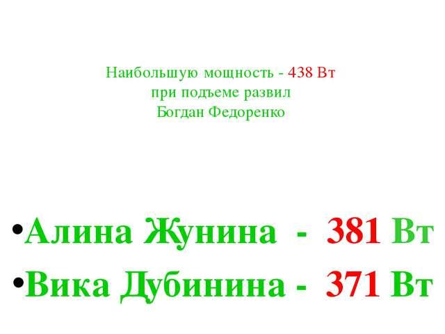 Наибольшую мощность - 438 Вт при подъеме развил Богдан Федоренко Алина Жунина...