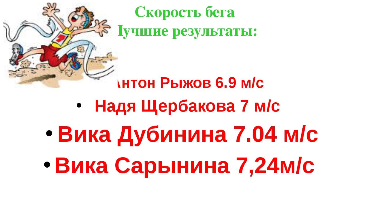 Скорость бега Лучшие результаты: Антон Рыжов 6.9 м/с Надя Щербакова 7 м/с Вик...