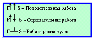 http://festival.1september.ru/articles/612580/img11.jpg
