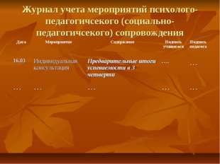 Журнал учета мероприятий психолого-педагогичсекого (социально-педагогичсекого