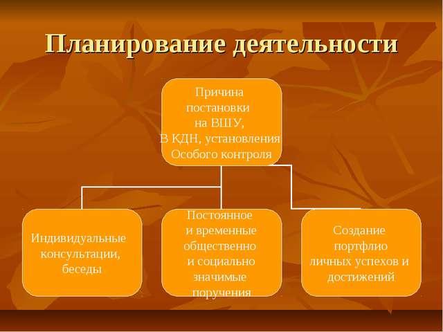 Планирование деятельности