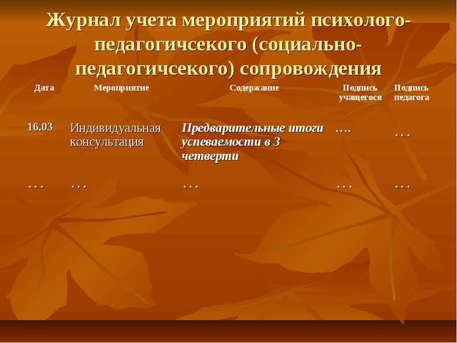 Журнал учета мероприятий психолого-педагогичсекого (социально-педагогичсекого...