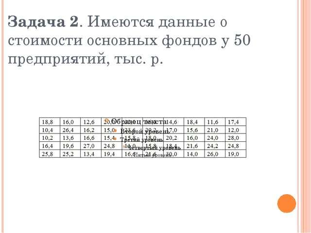 Задача 2. Имеются данные о стоимости основных фондов у 50 предприятий, тыс. р.
